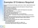 examples of evidence required