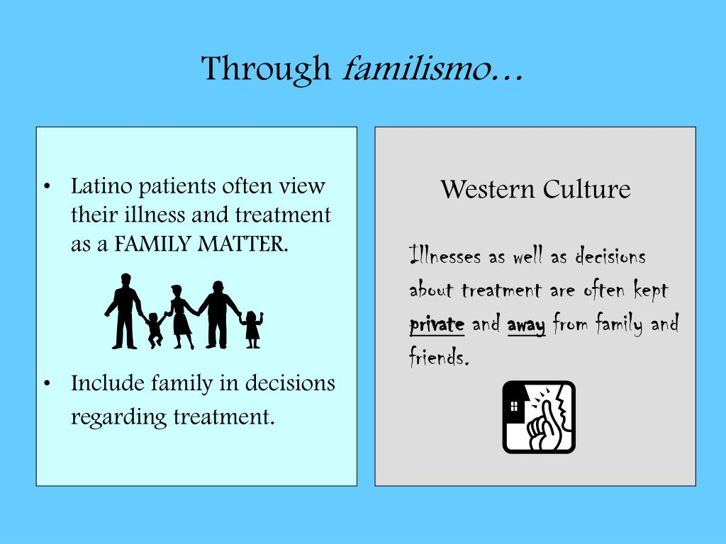 Latino patients often view their illness and treatment as a FAMILY MATTER.