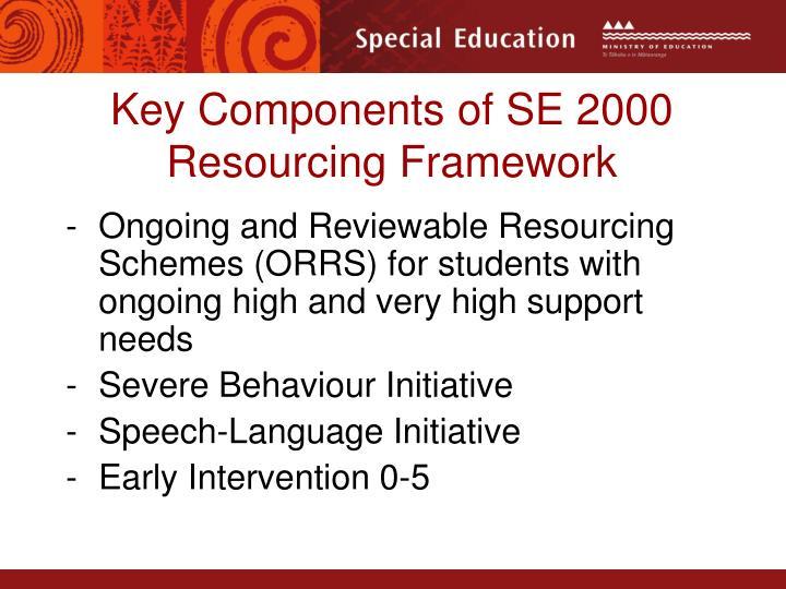 Key Components of SE 2000 Resourcing Framework