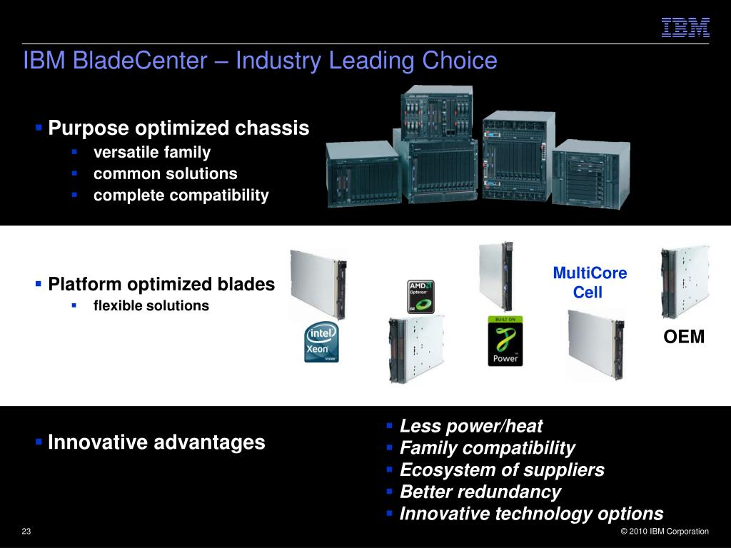 IBM BladeCenter – Industry Leading Choice