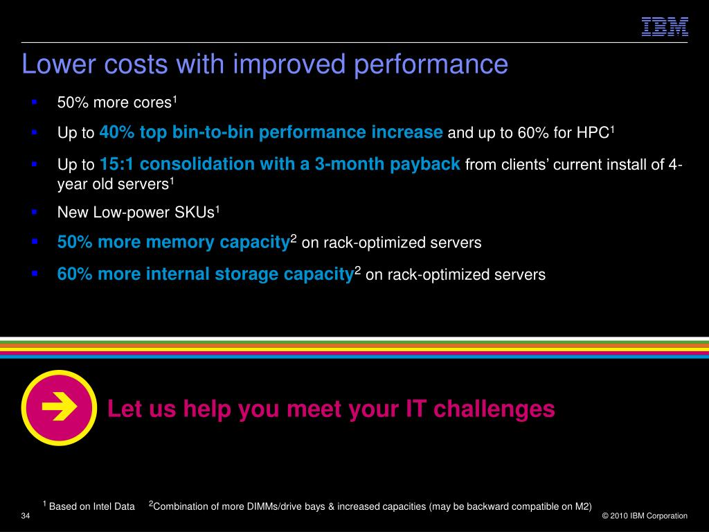 Lower costs with improved performance
