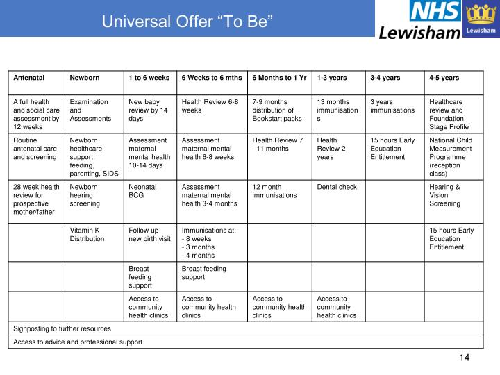 "Universal Offer ""To Be"""