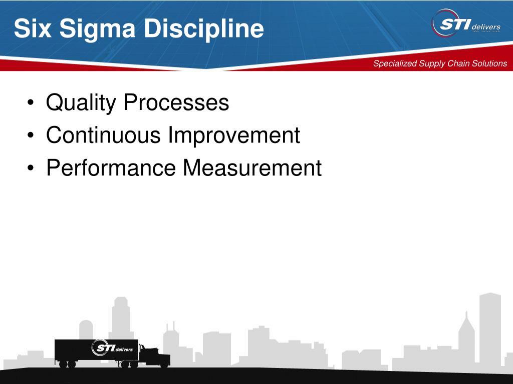 Six Sigma Discipline