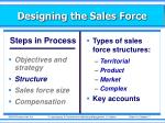designing the sales force5