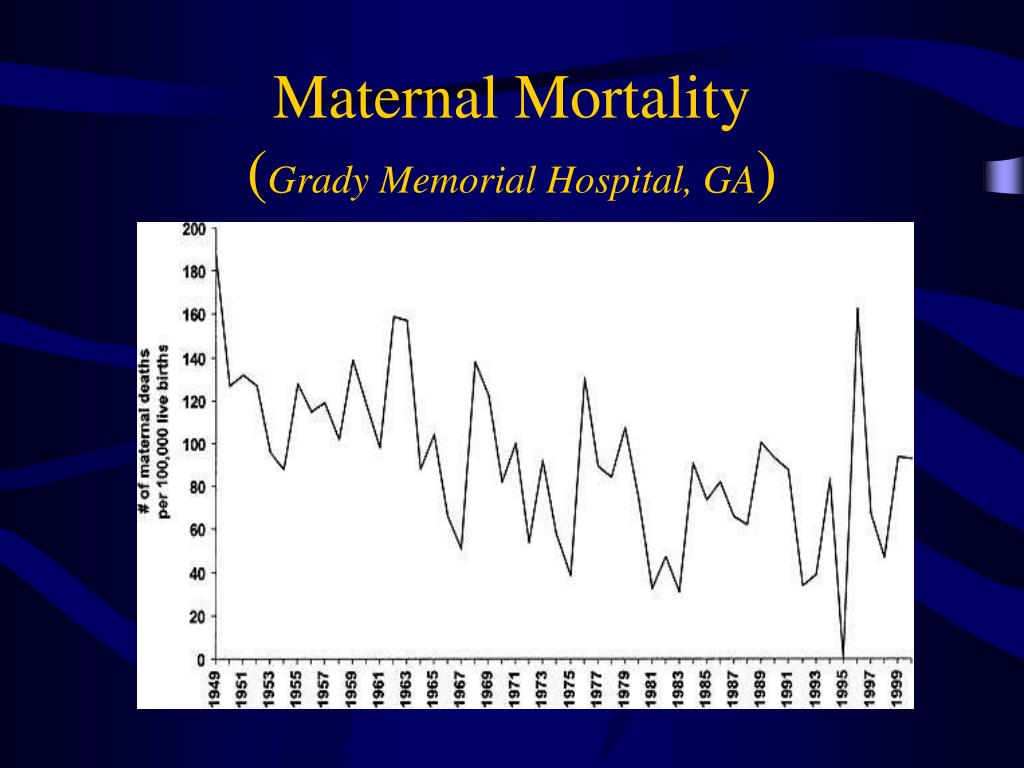 thesis on maternal mortality Read chapter the consequences of maternal morbidity and maternal mortality: in 1997 the committee published reproductive health in developing countries: e.