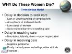 why do these women die