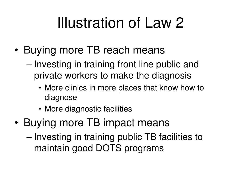 Illustration of Law 2