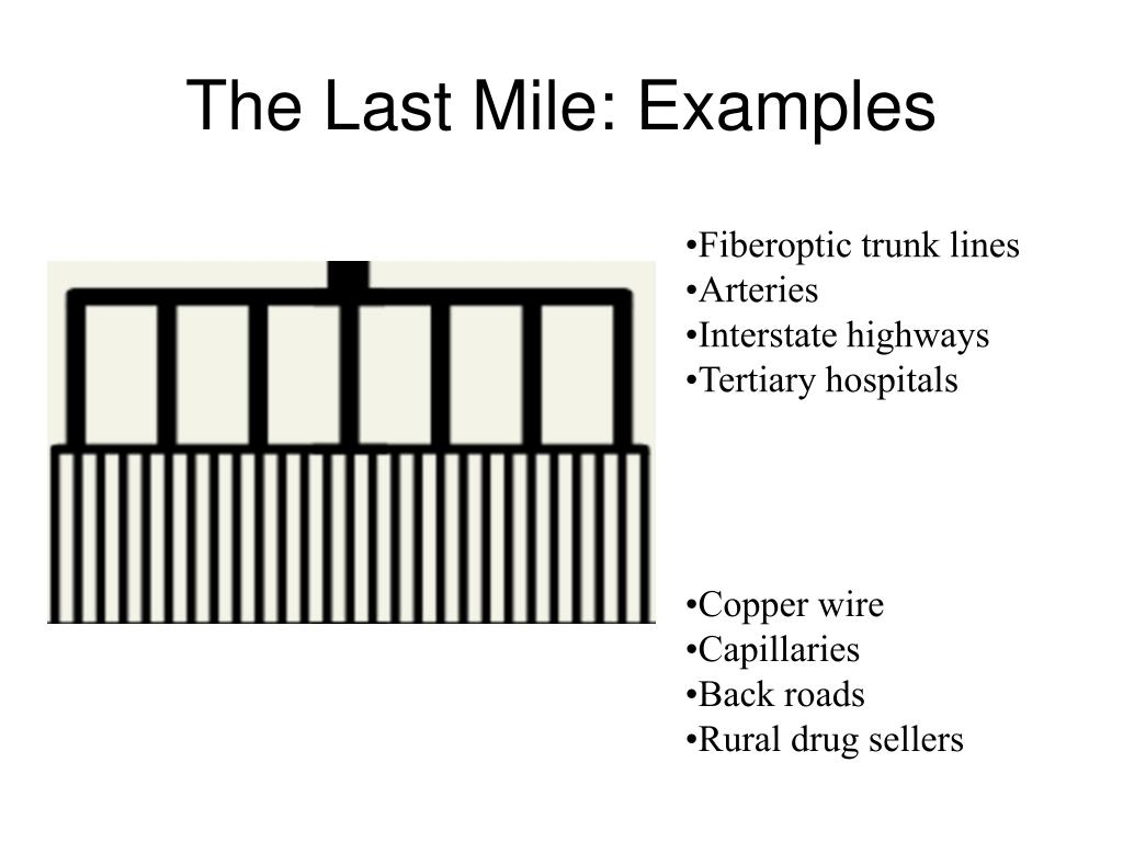 The Last Mile: Examples