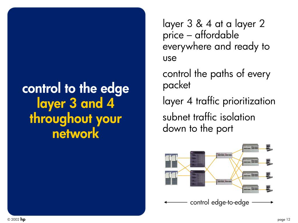 control edge-to-edge