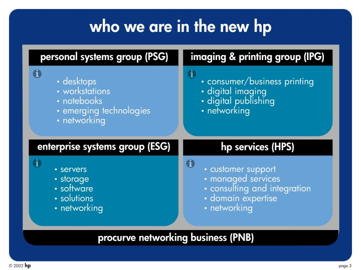 Who we are in the new hp