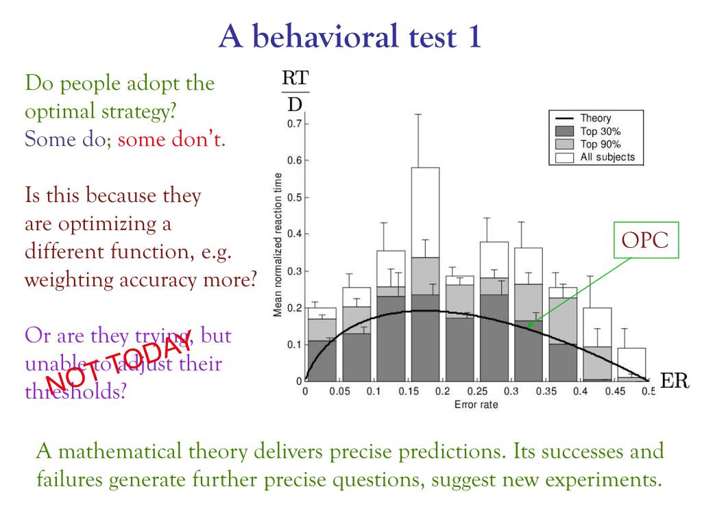 A behavioral test 1