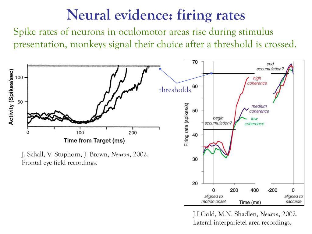 Neural evidence: firing rates