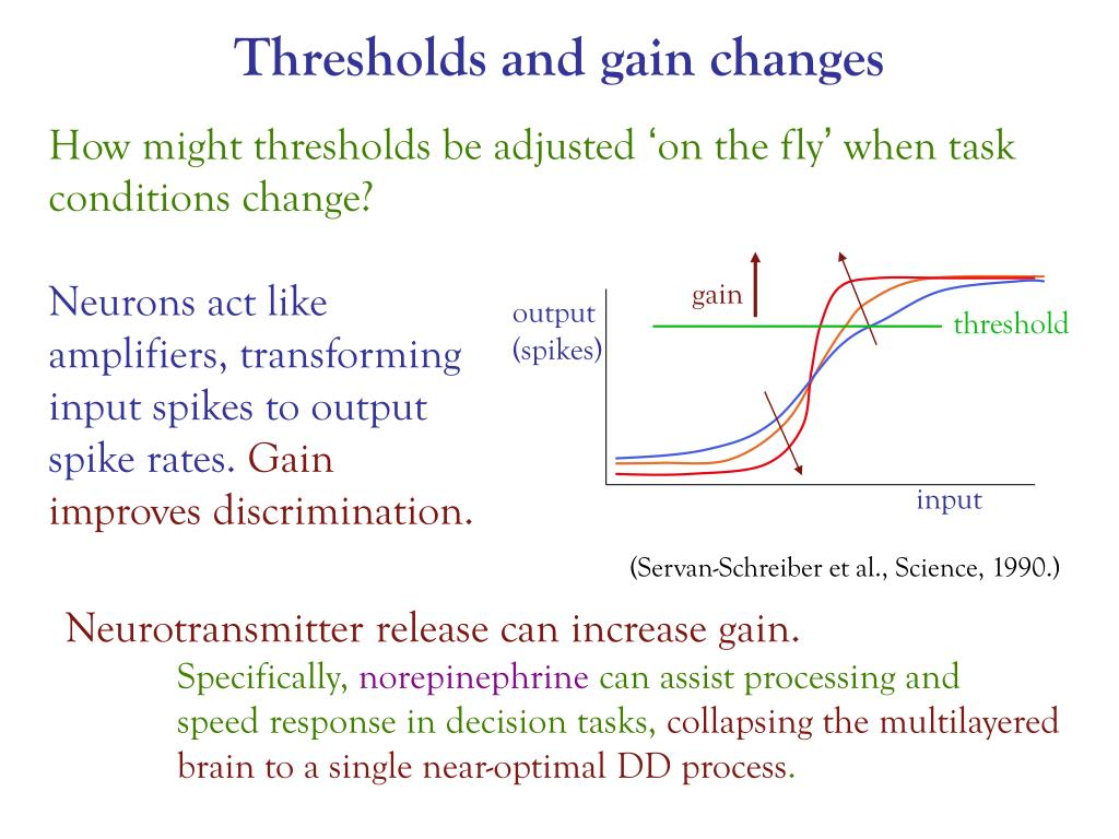 Thresholds and gain changes