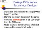 dosage differences for various devices