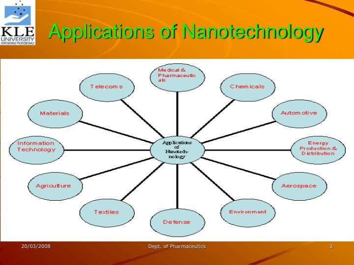 Applications of nanotechnology