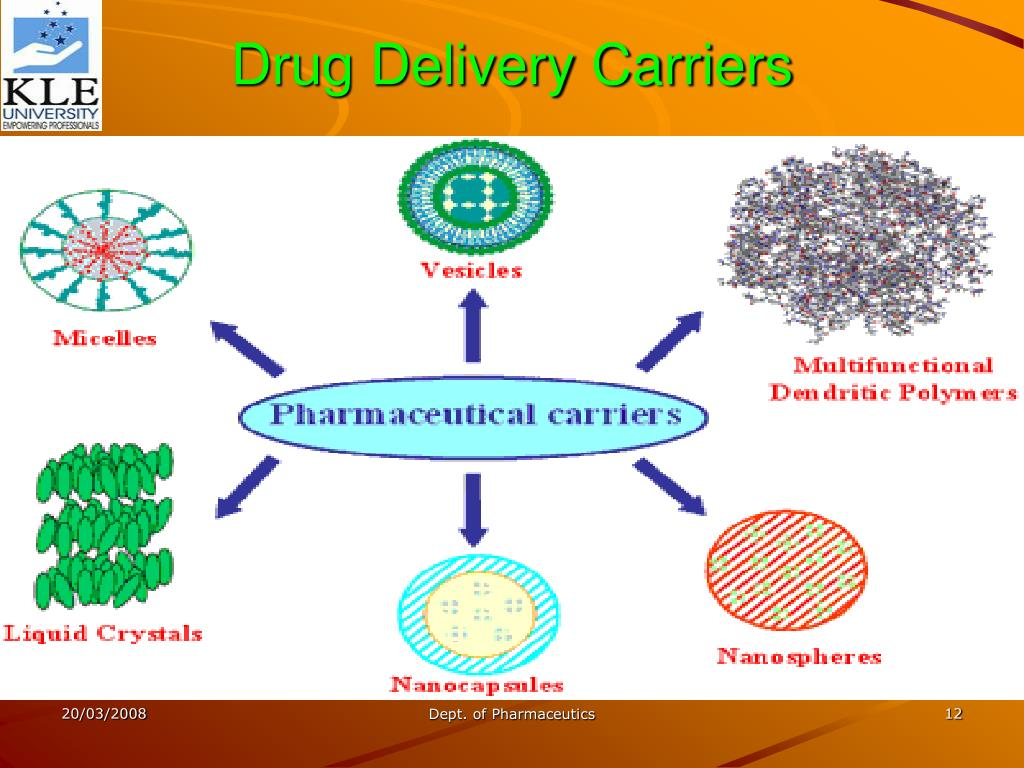 Drug Delivery Carriers