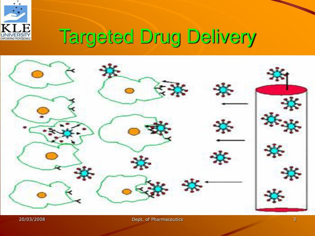 Targeted Drug Delivery