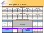 transports as of 8 dec