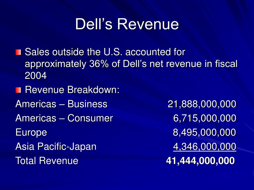 Dell's Revenue
