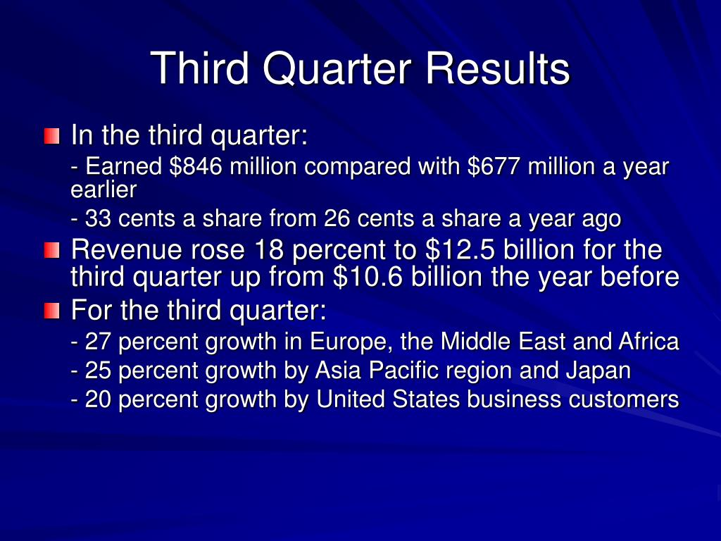 Third Quarter Results
