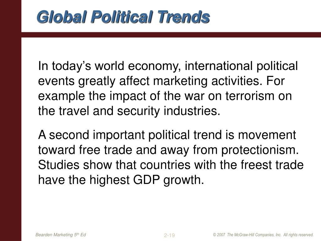 Global Political Trends