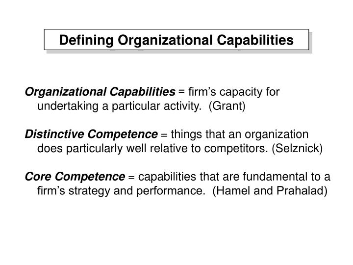 vodafone s organizational capabilities analysis Organizational capabilities have a major impact on long-term corporate performance, and none matters more than behavioral aspects the questions covered both the pressing challenges of today's economy and the internal capabilities needed to secure an organization's future success.