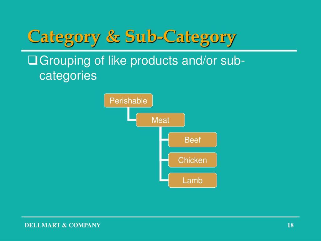 Category & Sub-Category