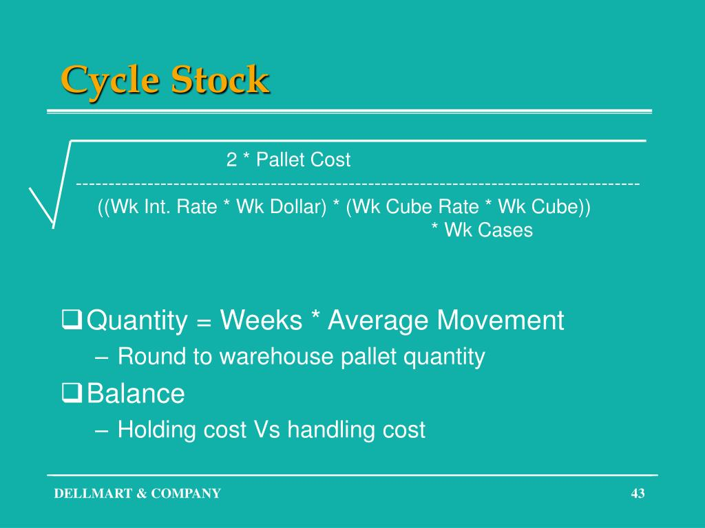 Cycle Stock