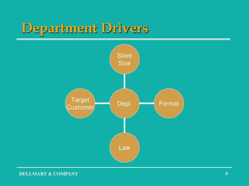 Department Drivers