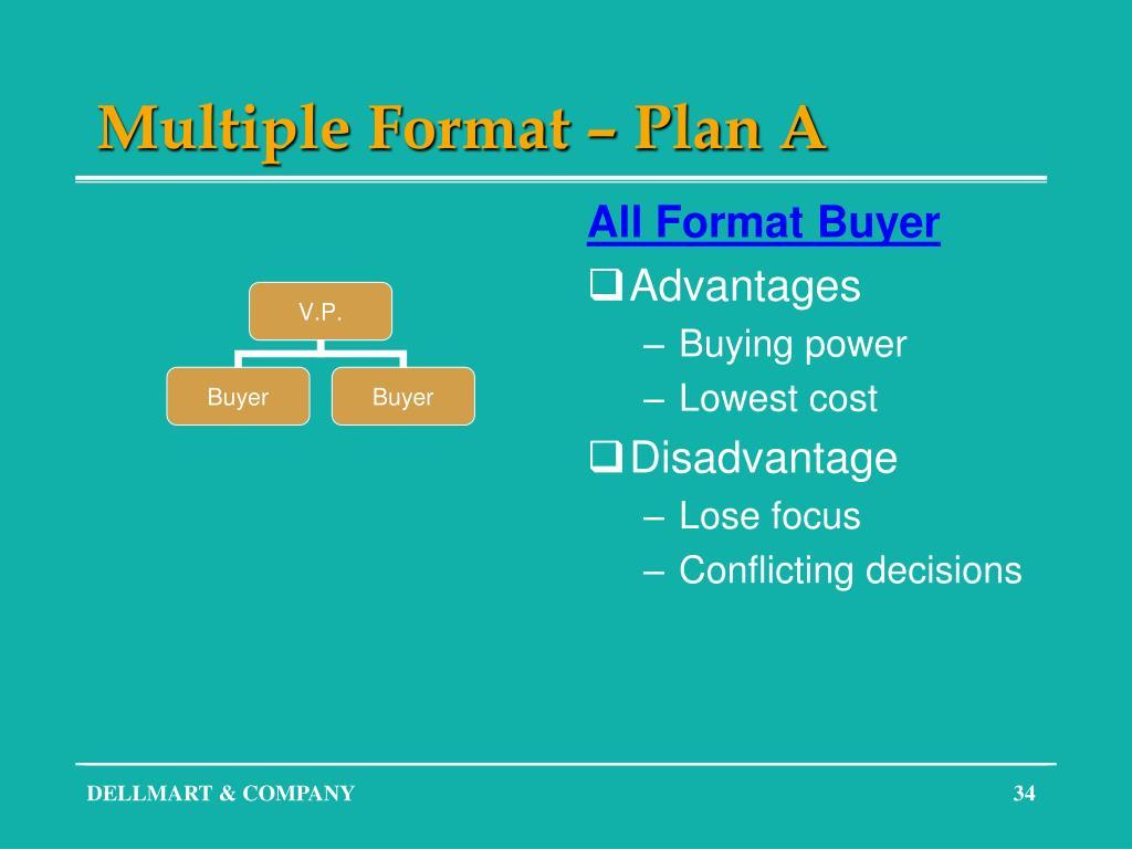 Multiple Format – Plan A