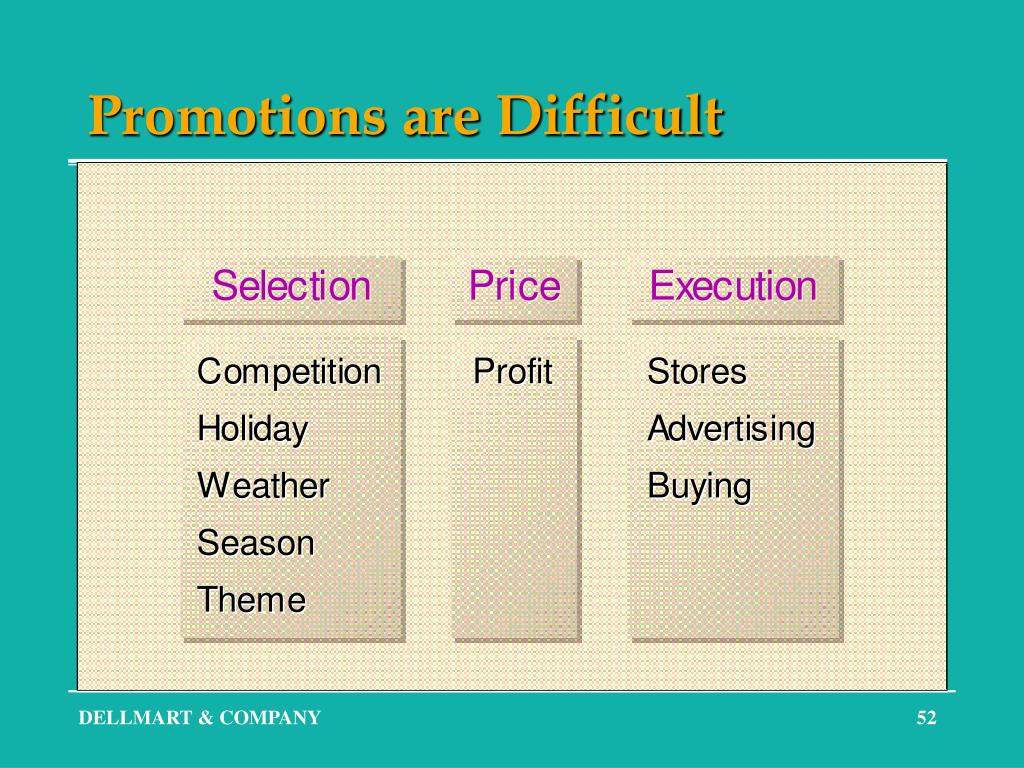 Promotions are Difficult