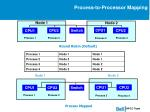 process to processor mapping
