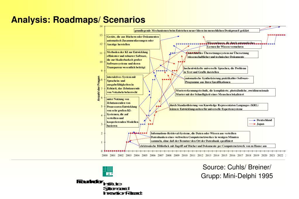 Analysis: Roadmaps/ Scenarios