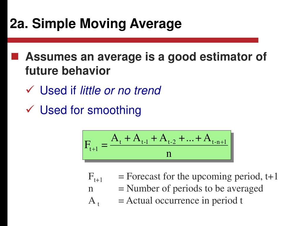2a. Simple Moving Average
