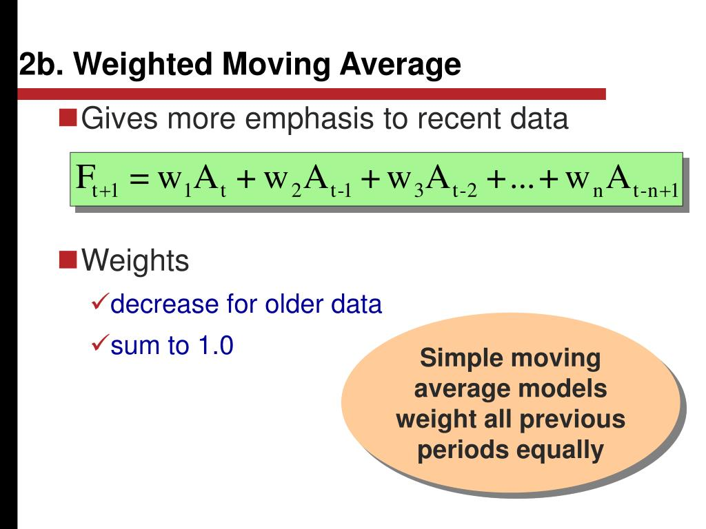 2b. Weighted Moving Average