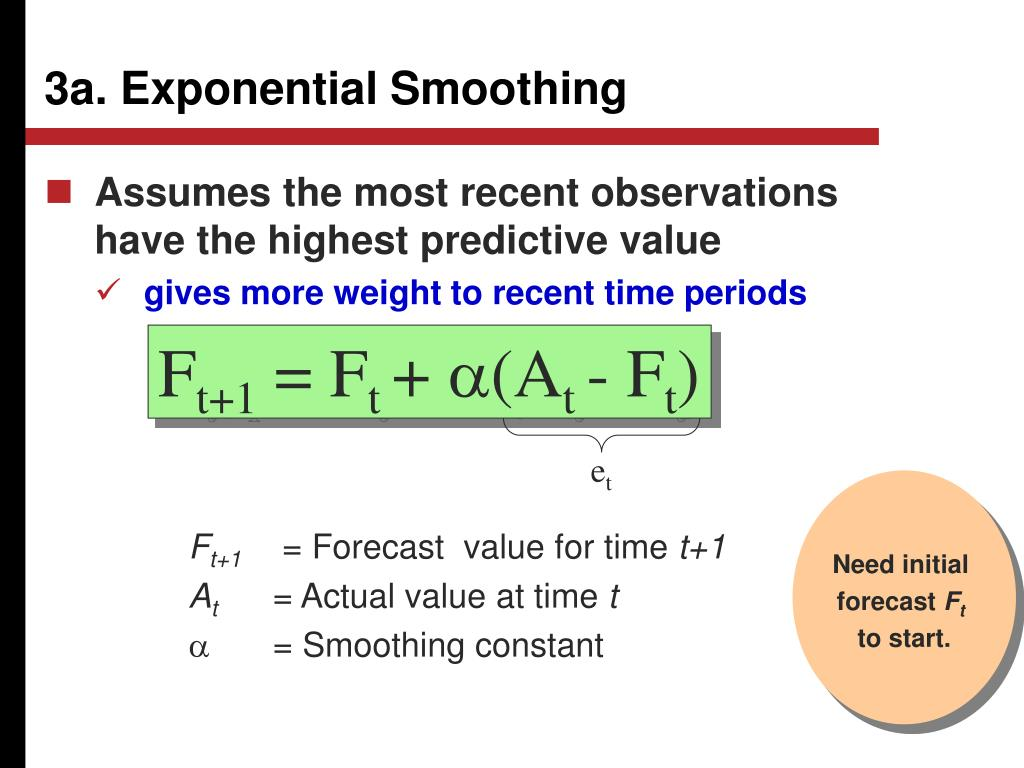 3a. Exponential Smoothing