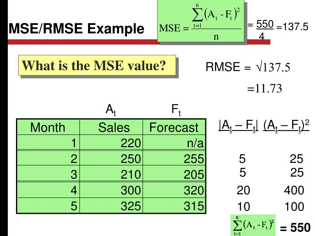MSE/RMSE Example