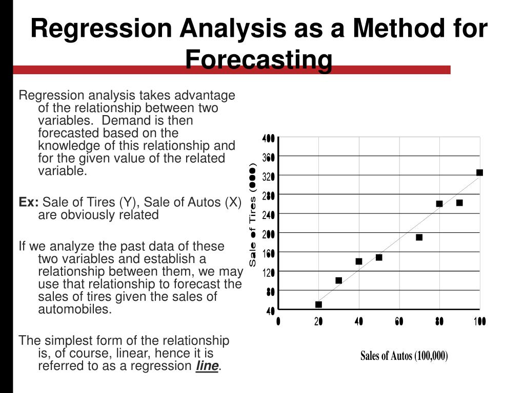 Regression Analysis as a Method for Forecasting