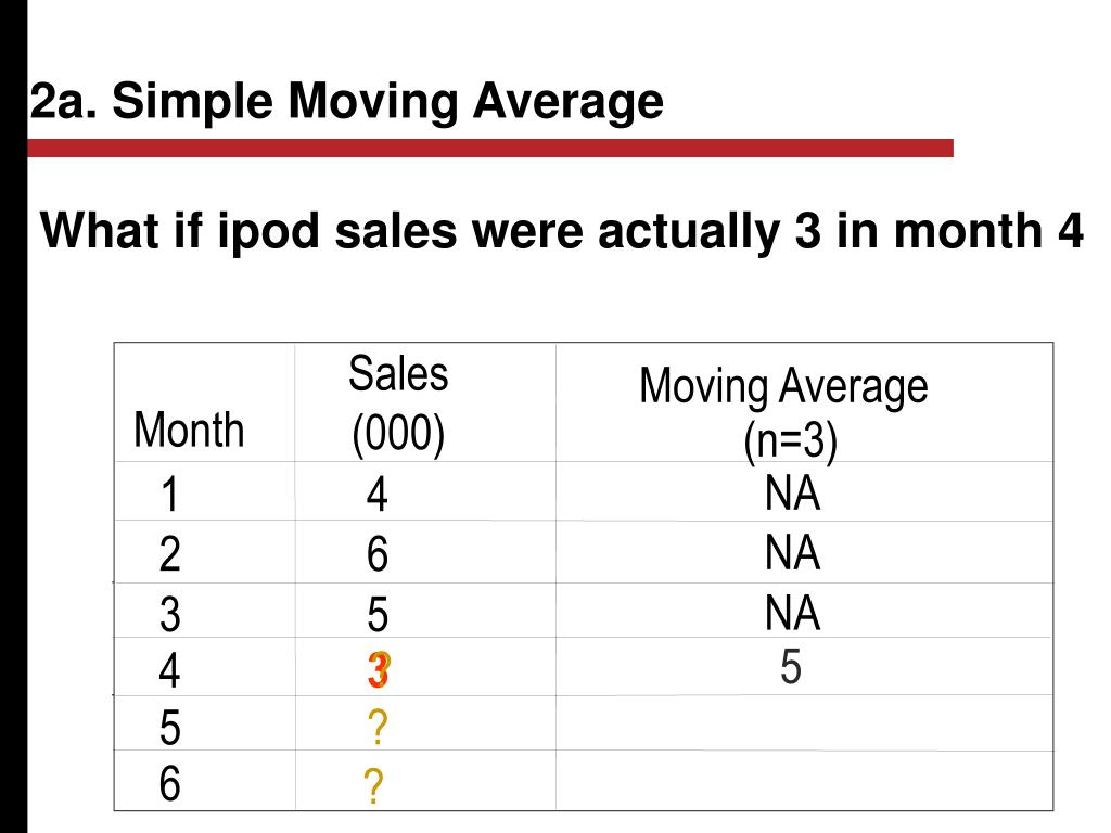 What if ipod sales were actually 3 in month 4