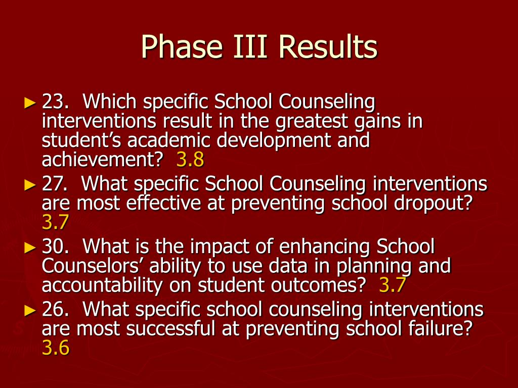 Phase III Results