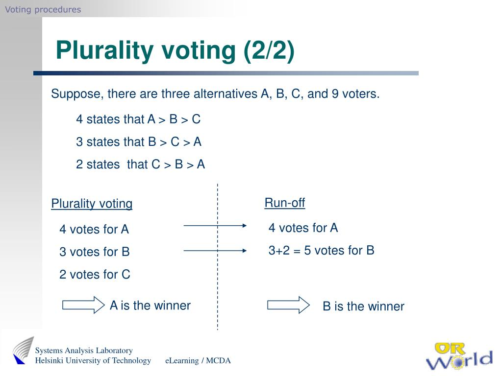 Voting procedures