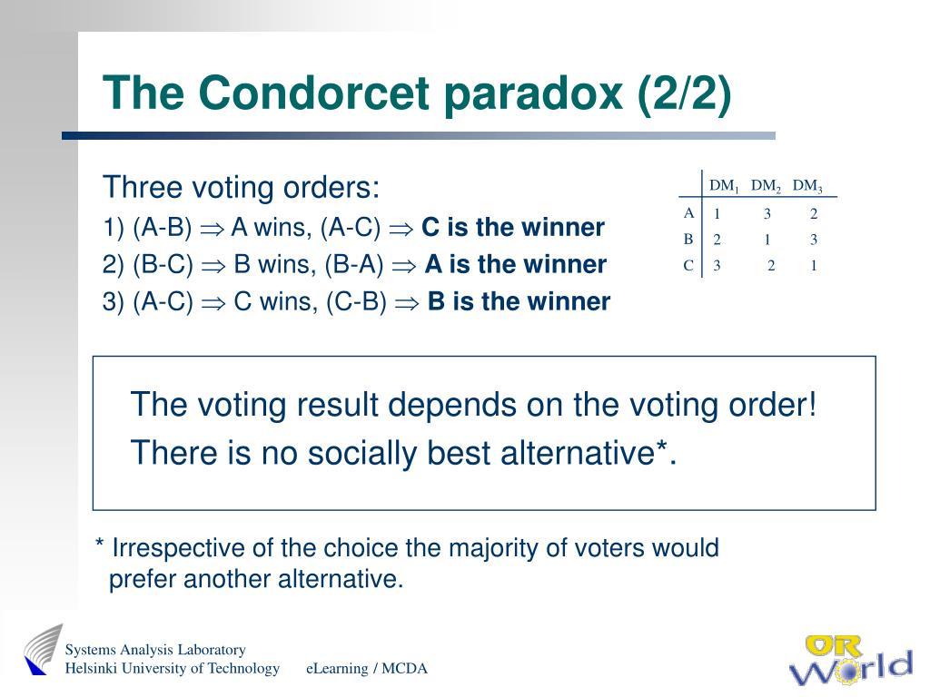 The Condorcet paradox (2/2)