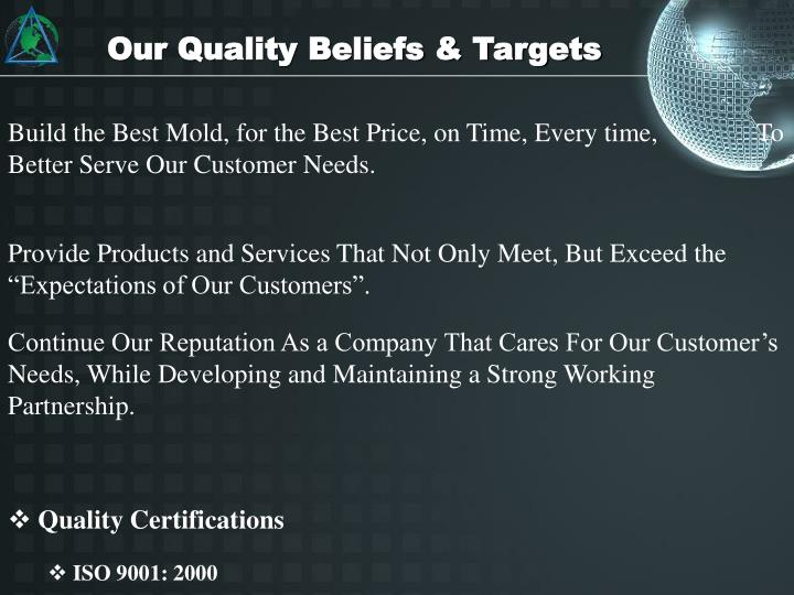 Our Quality Beliefs & Targets