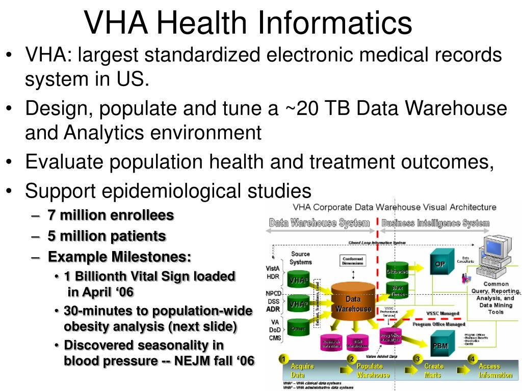 VHA: largest standardized electronic medical records system in US.
