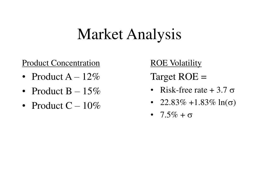 Product Concentration