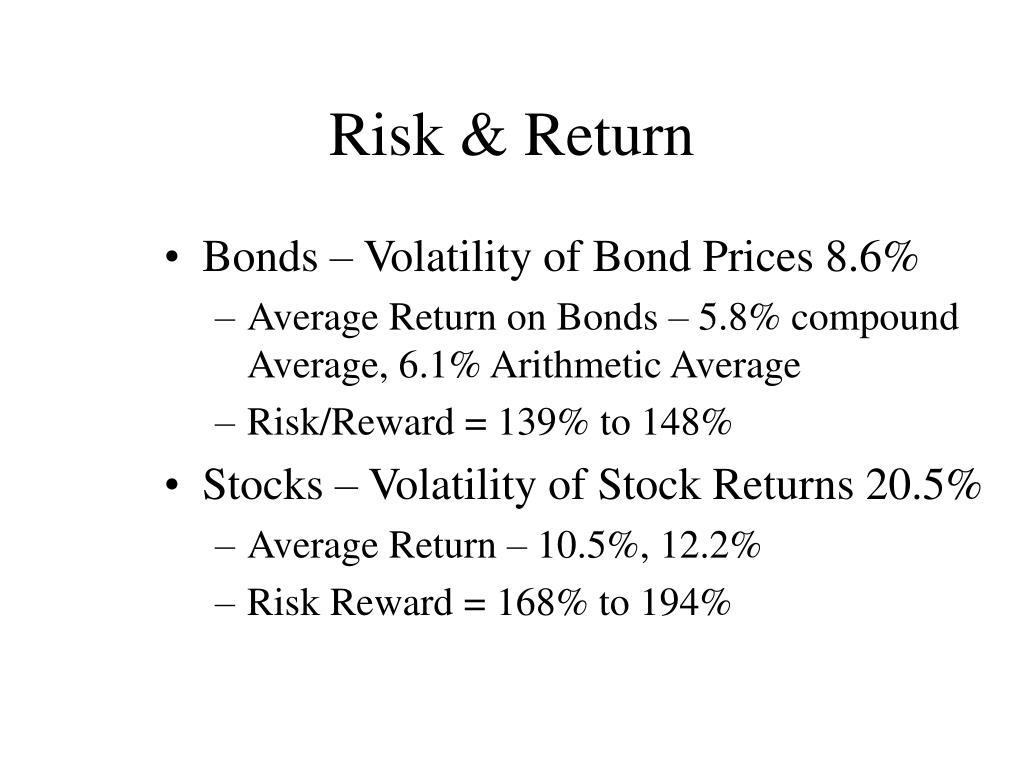 Risk & Return