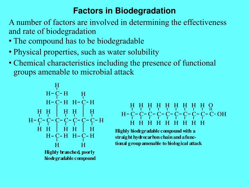 Factors in Biodegradation