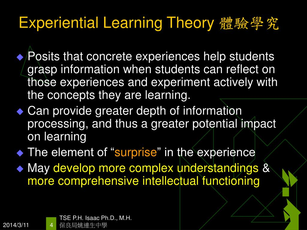 Experiential Learning Theory