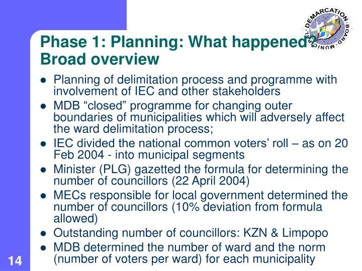Phase 1: Planning: What happened? Broad overview