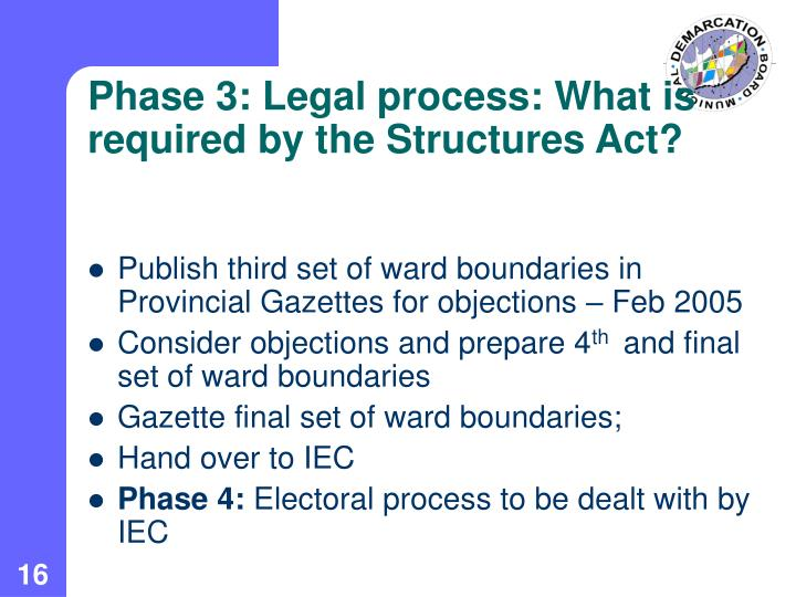 Phase 3: Legal process: What is required by the Structures Act?